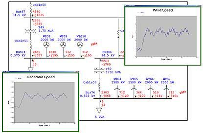 Wind Power Generator Software